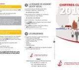 thumbnail of chiffres-cles-2017 (1)