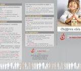 thumbnail of chiffres-cles-2012